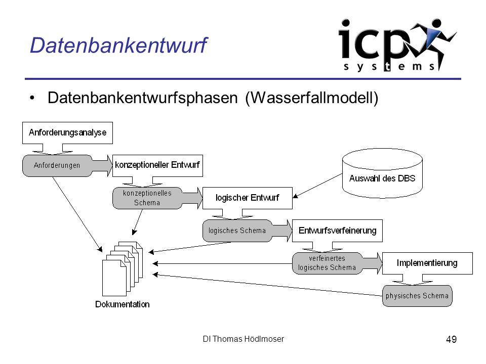 DI Thomas Hödlmoser 49 Datenbankentwurf Datenbankentwurfsphasen (Wasserfallmodell)