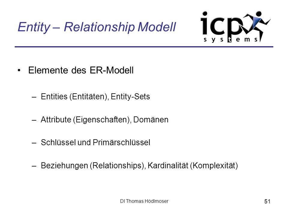 DI Thomas Hödlmoser 51 Entity – Relationship Modell Elemente des ER-Modell –Entities (Entitäten), Entity-Sets –Attribute (Eigenschaften), Domänen –Sch