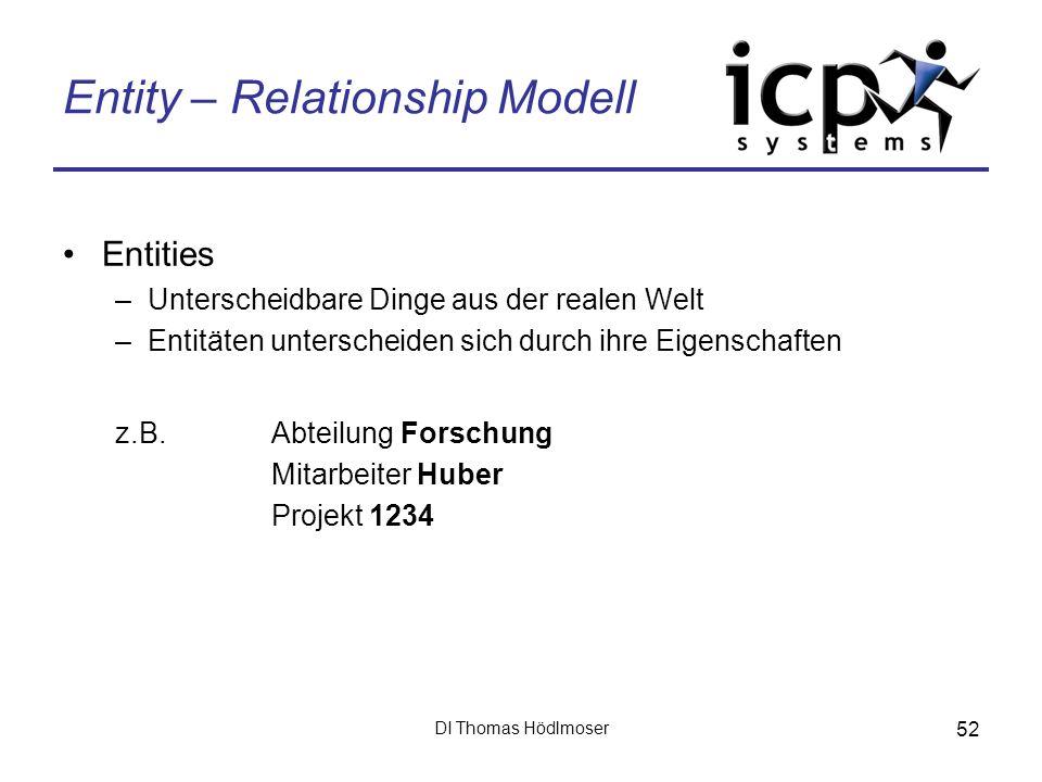 DI Thomas Hödlmoser 52 Entity – Relationship Modell Entities –Unterscheidbare Dinge aus der realen Welt –Entitäten unterscheiden sich durch ihre Eigen