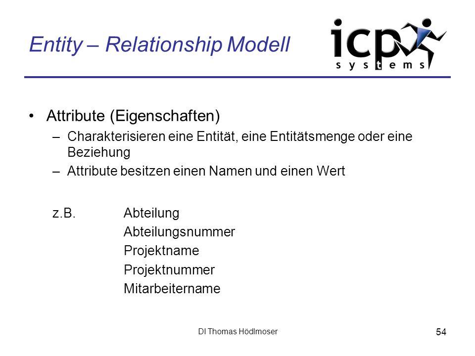 DI Thomas Hödlmoser 54 Entity – Relationship Modell Attribute (Eigenschaften) –Charakterisieren eine Entität, eine Entitätsmenge oder eine Beziehung –