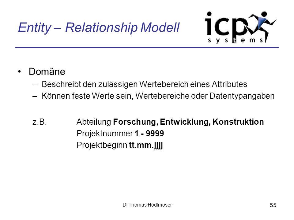 DI Thomas Hödlmoser 55 Entity – Relationship Modell Domäne –Beschreibt den zulässigen Wertebereich eines Attributes –Können feste Werte sein, Werteber