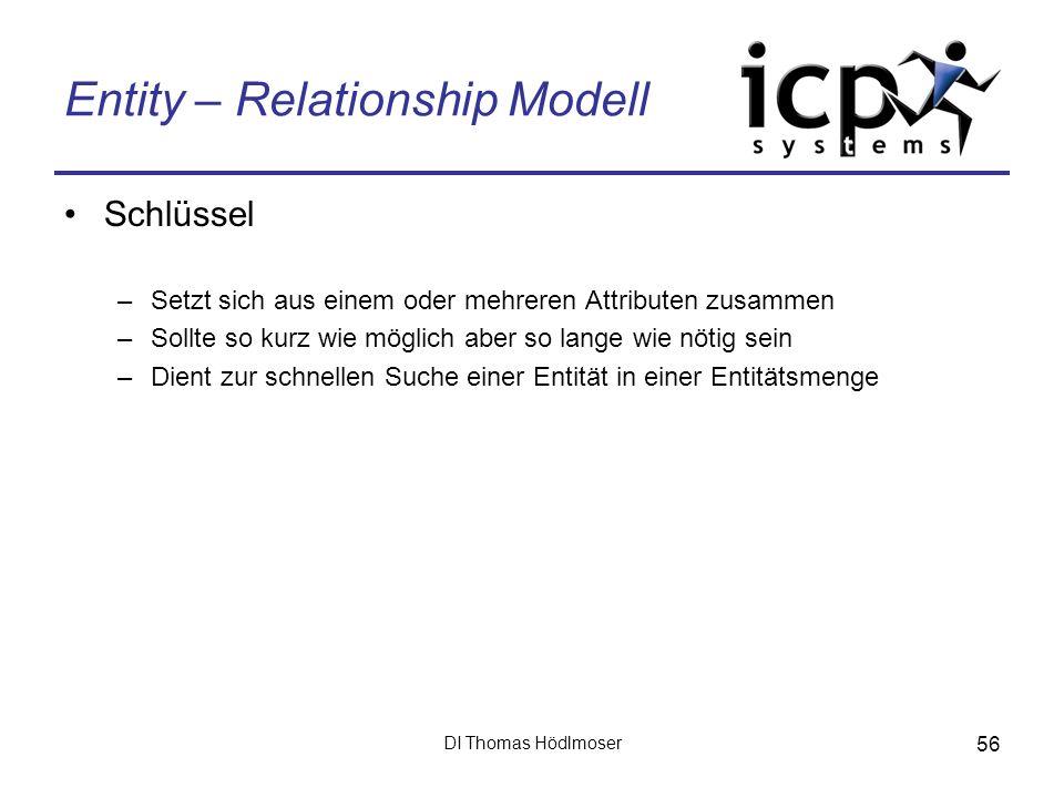 DI Thomas Hödlmoser 56 Entity – Relationship Modell Schlüssel –Setzt sich aus einem oder mehreren Attributen zusammen –Sollte so kurz wie möglich aber