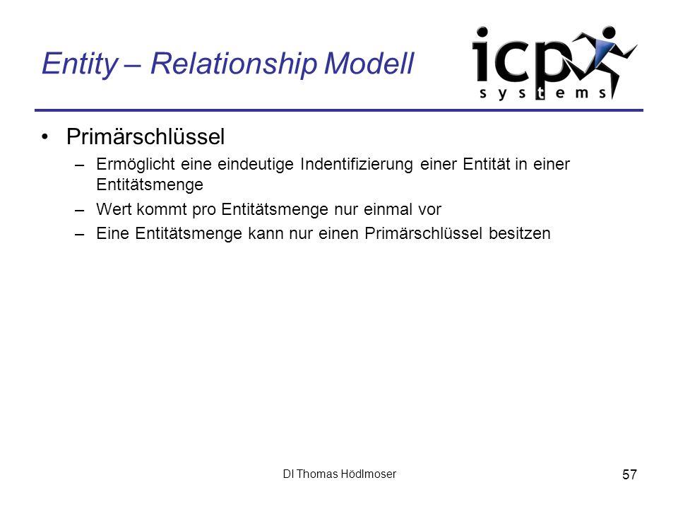 DI Thomas Hödlmoser 57 Entity – Relationship Modell Primärschlüssel –Ermöglicht eine eindeutige Indentifizierung einer Entität in einer Entitätsmenge