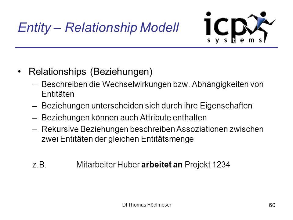DI Thomas Hödlmoser 60 Entity – Relationship Modell Relationships (Beziehungen) –Beschreiben die Wechselwirkungen bzw. Abhängigkeiten von Entitäten –B