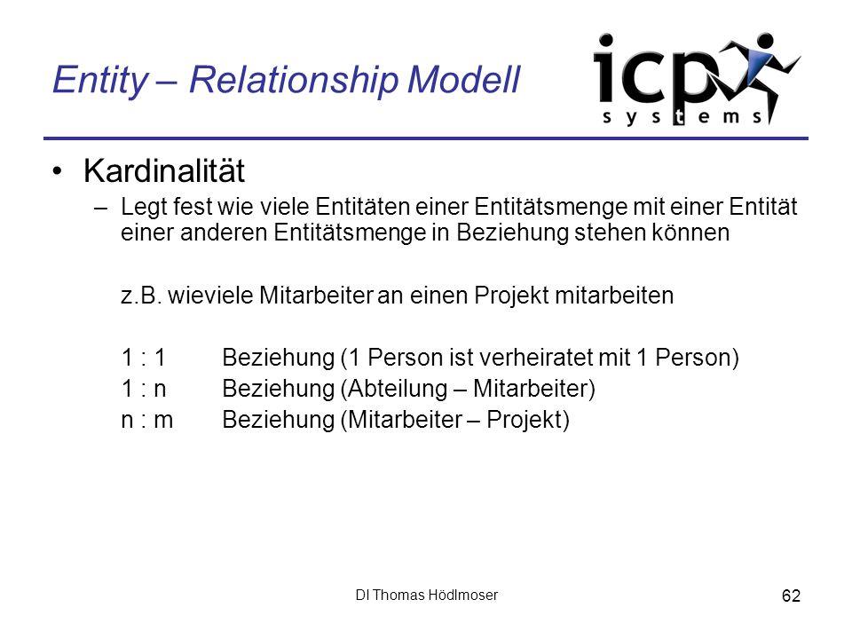 DI Thomas Hödlmoser 62 Entity – Relationship Modell Kardinalität –Legt fest wie viele Entitäten einer Entitätsmenge mit einer Entität einer anderen En