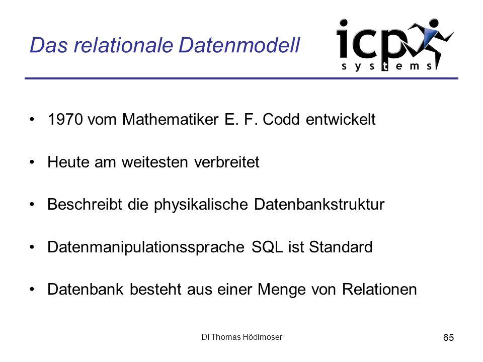 DI Thomas Hödlmoser 65 Das relationale Datenmodell 1970 vom Mathematiker E. F. Codd entwickelt Heute am weitesten verbreitet Beschreibt die physikalis