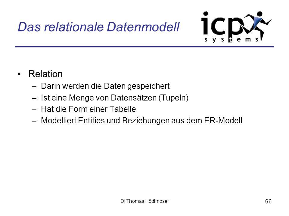 DI Thomas Hödlmoser 66 Das relationale Datenmodell Relation –Darin werden die Daten gespeichert –Ist eine Menge von Datensätzen (Tupeln) –Hat die Form