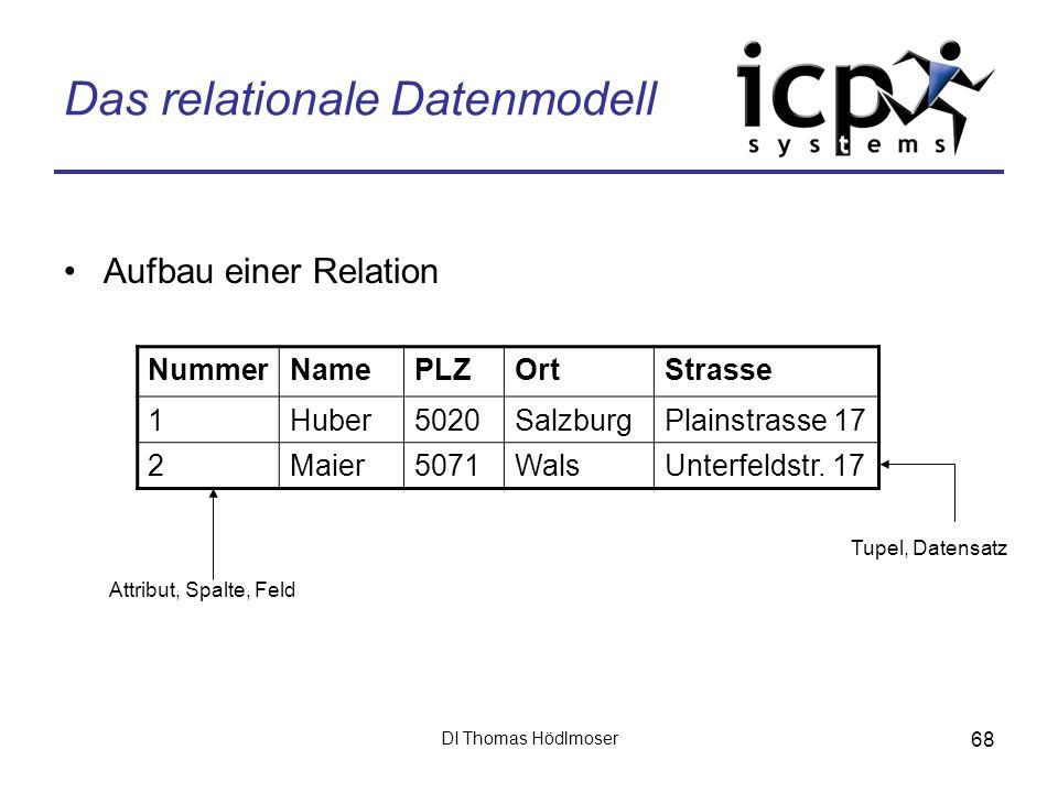 DI Thomas Hödlmoser 68 Das relationale Datenmodell Aufbau einer Relation NummerNamePLZOrtStrasse 1Huber5020SalzburgPlainstrasse 17 2Maier5071WalsUnter