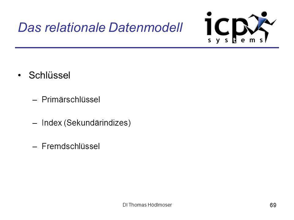 DI Thomas Hödlmoser 69 Das relationale Datenmodell Schlüssel –Primärschlüssel –Index (Sekundärindizes) –Fremdschlüssel