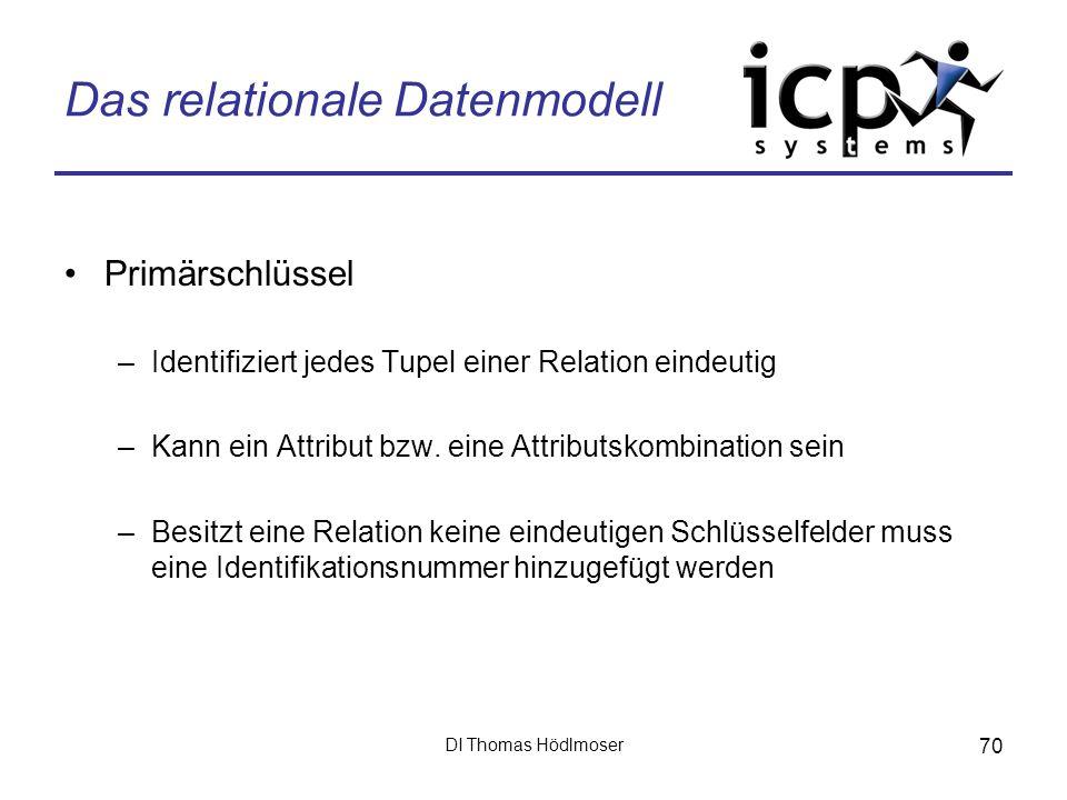 DI Thomas Hödlmoser 70 Das relationale Datenmodell Primärschlüssel –Identifiziert jedes Tupel einer Relation eindeutig –Kann ein Attribut bzw. eine At