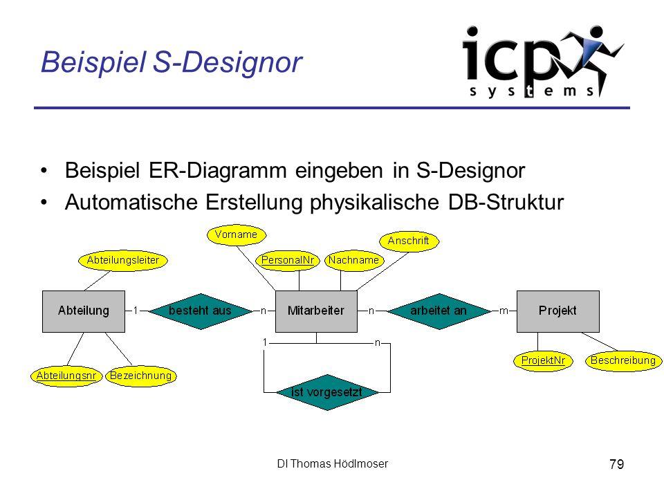 DI Thomas Hödlmoser 79 Beispiel S-Designor Beispiel ER-Diagramm eingeben in S-Designor Automatische Erstellung physikalische DB-Struktur
