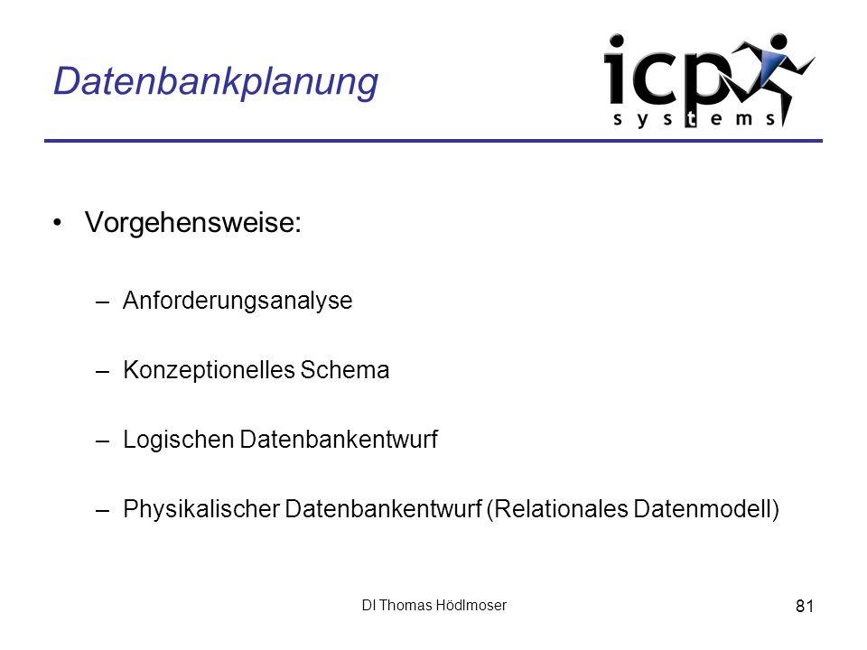 DI Thomas Hödlmoser 81 Datenbankplanung Vorgehensweise: –Anforderungsanalyse –Konzeptionelles Schema –Logischen Datenbankentwurf –Physikalischer Daten