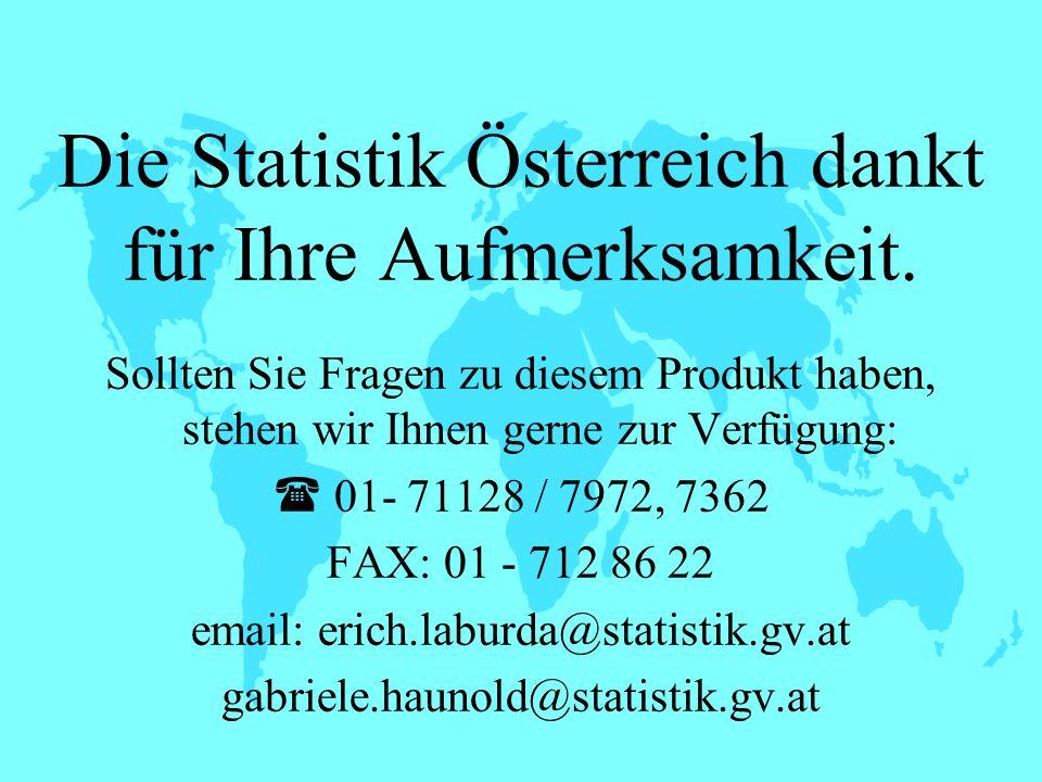 Die Statistik Österreich dankt für Ihre Aufmerksamkeit.
