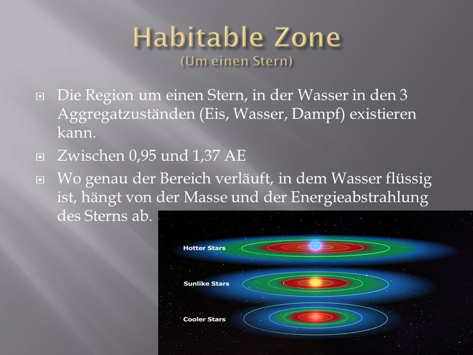Die Region um einen Stern, in der Wasser in den 3 Aggregatzuständen (Eis, Wasser, Dampf) existieren kann.