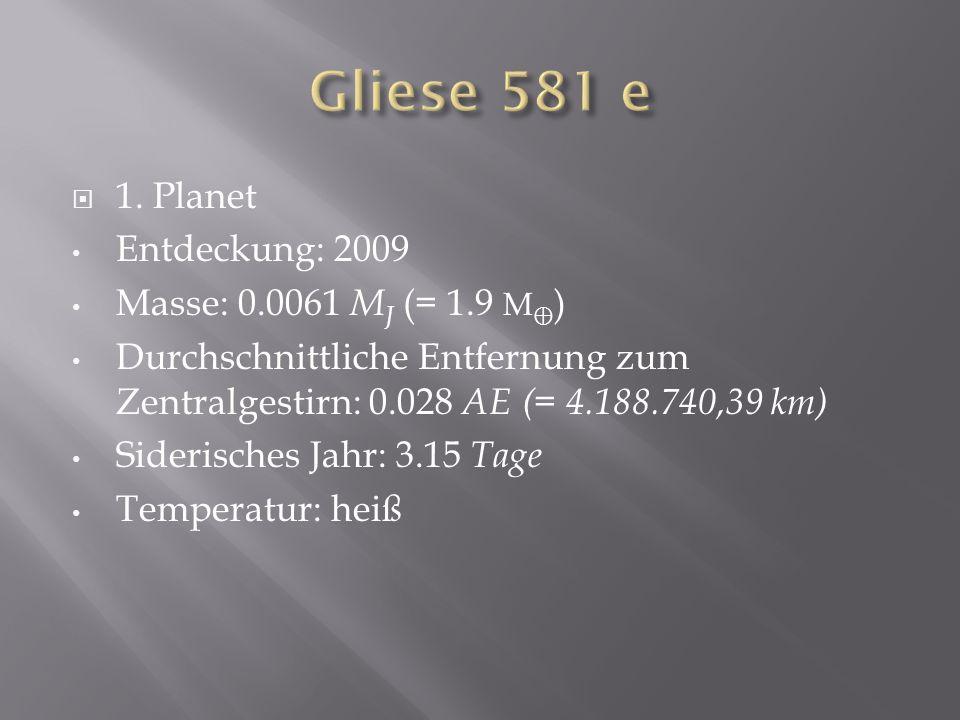 1. Planet Entdeckung: 2009 Masse: 0.0061 M J (= 1.9 M ) Durchschnittliche Entfernung zum Zentralgestirn: 0.028 AE (= 4.188.740,39 km) Siderisches Jahr