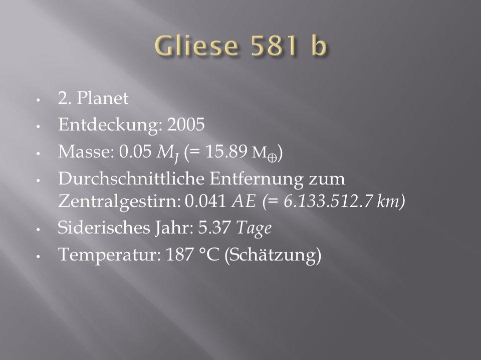 2. Planet Entdeckung: 2005 Masse: 0.05 M J (= 15.89 M ) Durchschnittliche Entfernung zum Zentralgestirn: 0.041 AE (= 6.133.512.7 km) Siderisches Jahr: