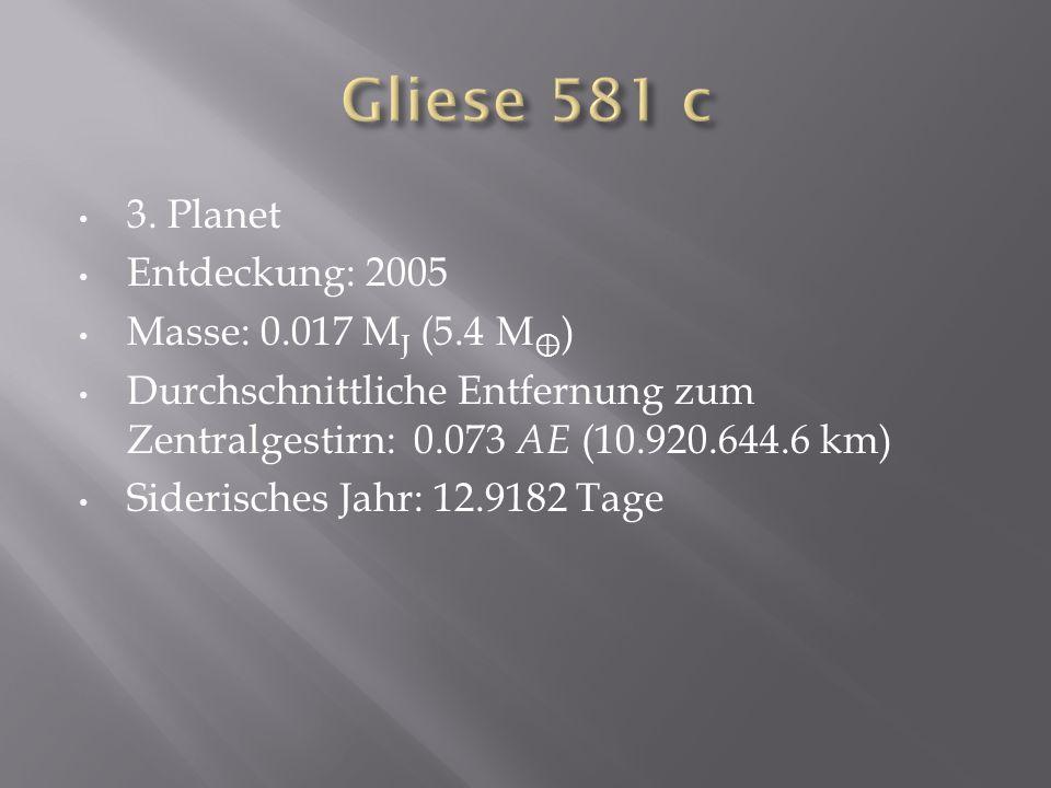 3. Planet Entdeckung: 2005 Masse: 0.017 M J (5.4 M ) Durchschnittliche Entfernung zum Zentralgestirn: 0.073 AE (10.920.644.6 km) Siderisches Jahr: 12.