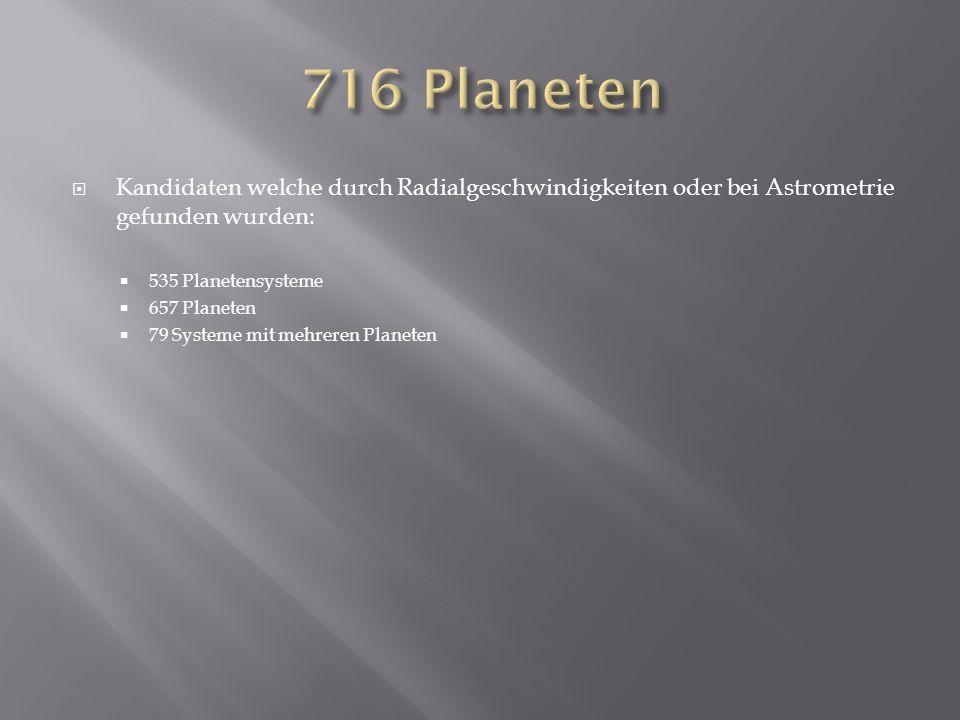 Kandidaten welche durch Radialgeschwindigkeiten oder bei Astrometrie gefunden wurden: 535 Planetensysteme 657 Planeten 79 Systeme mit mehreren Planeten