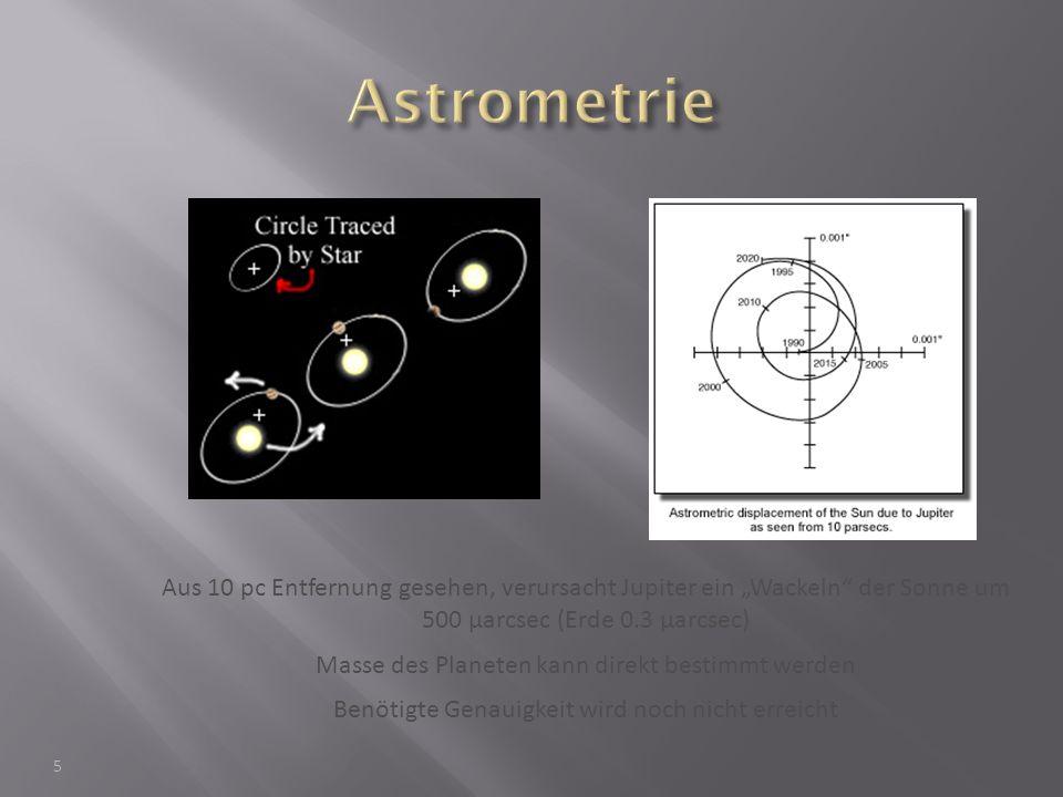 5 Aus 10 pc Entfernung gesehen, verursacht Jupiter ein Wackeln der Sonne um 500 μarcsec (Erde 0.3 μarcsec) Masse des Planeten kann direkt bestimmt werden Benötigte Genauigkeit wird noch nicht erreicht