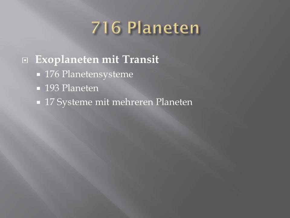 Exoplaneten mit Transit 176 Planetensysteme 193 Planeten 17 Systeme mit mehreren Planeten