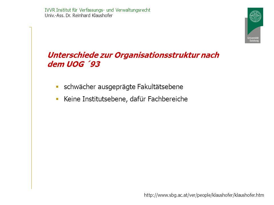 IVVR Institut für Verfassungs- und Verwaltungsrecht Univ.-Ass. Dr. Reinhard Klaushofer http://www.sbg.ac.at/ver/people/klaushofer/klaushofer.htm Unter