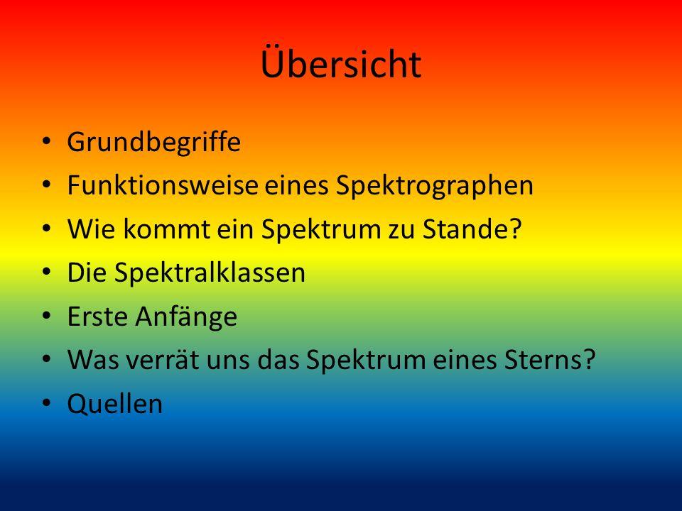 Übersicht Grundbegriffe Funktionsweise eines Spektrographen Wie kommt ein Spektrum zu Stande? Die Spektralklassen Erste Anfänge Was verrät uns das Spe