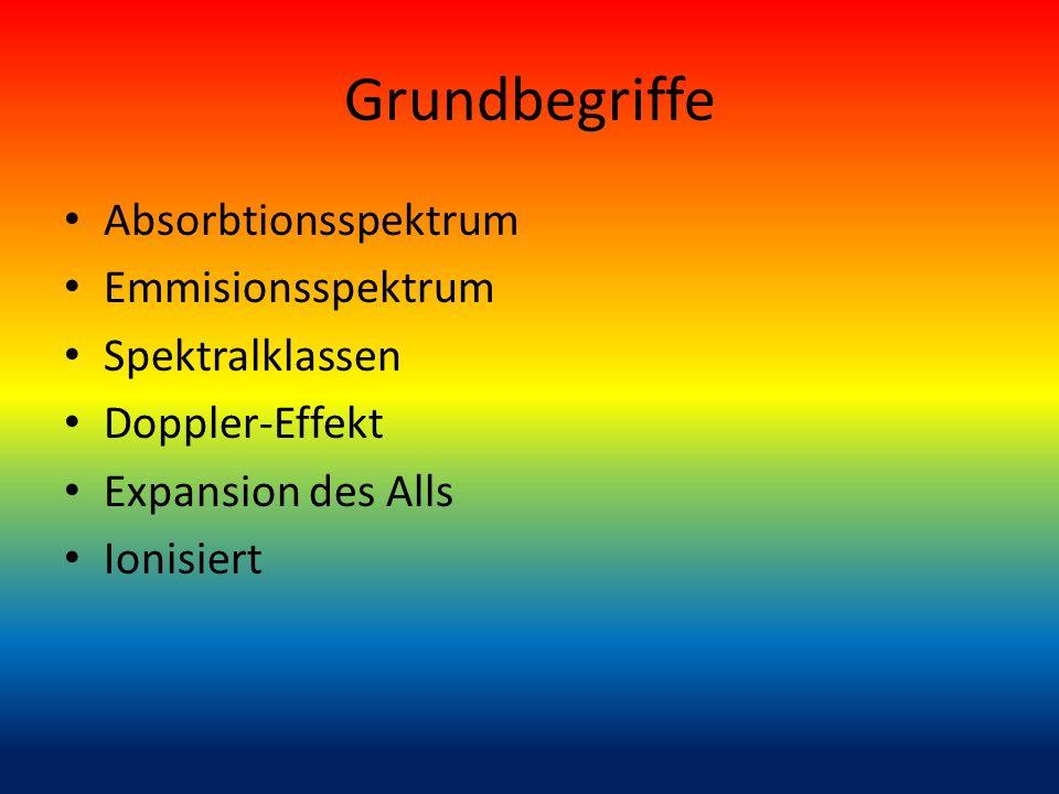 Funktionsweise eines Spektrographen