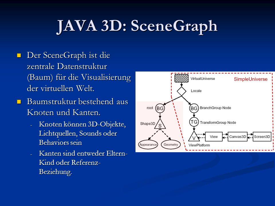 JAVA 3D: SceneGraph Der SceneGraph ist die zentrale Datenstruktur (Baum) für die Visualisierung der virtuellen Welt. Der SceneGraph ist die zentrale D