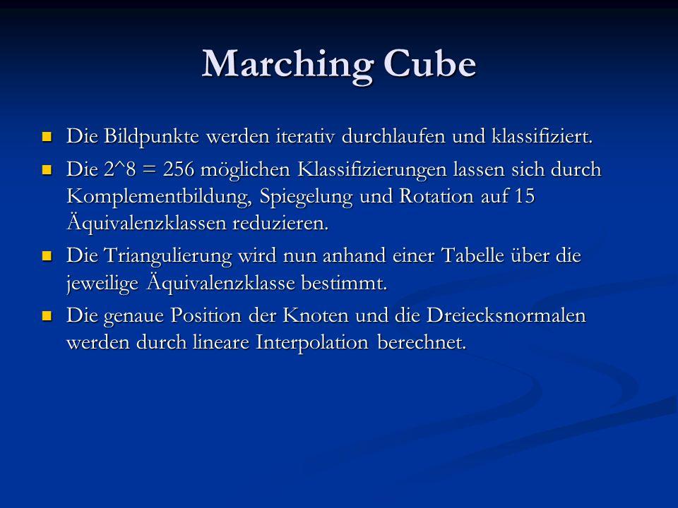 Marching Cube Die Bildpunkte werden iterativ durchlaufen und klassifiziert. Die Bildpunkte werden iterativ durchlaufen und klassifiziert. Die 2^8 = 25