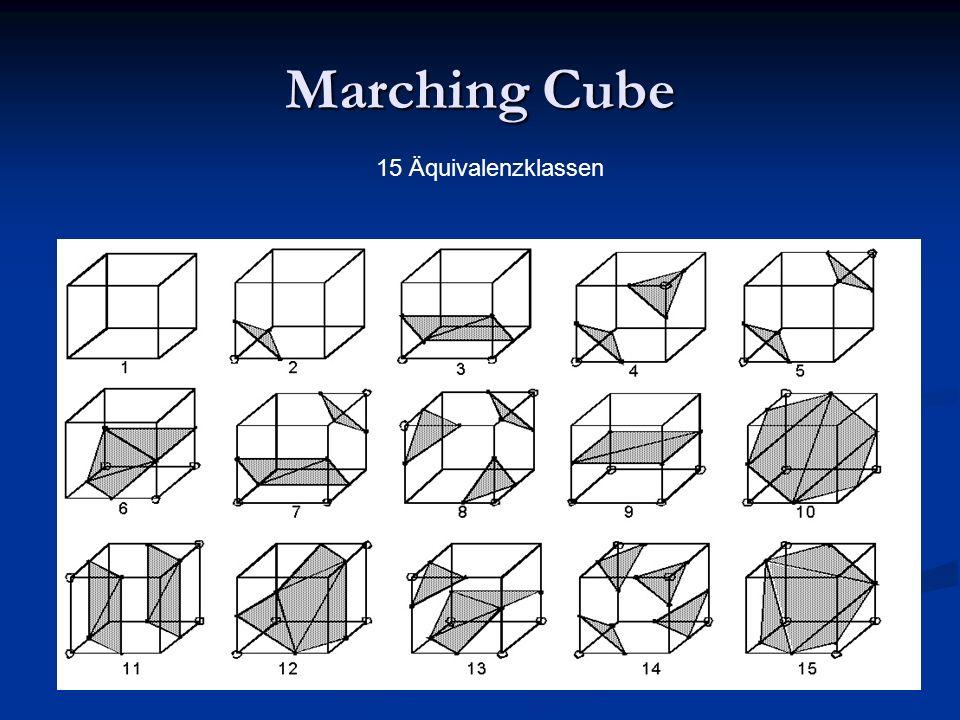 Reduzierung der Dreiecke Motivation: Motivation: Die Anzahl der beim Marching Cube Algorithmus erzeugten Dreiecke ist in der Regel sehr hoch.