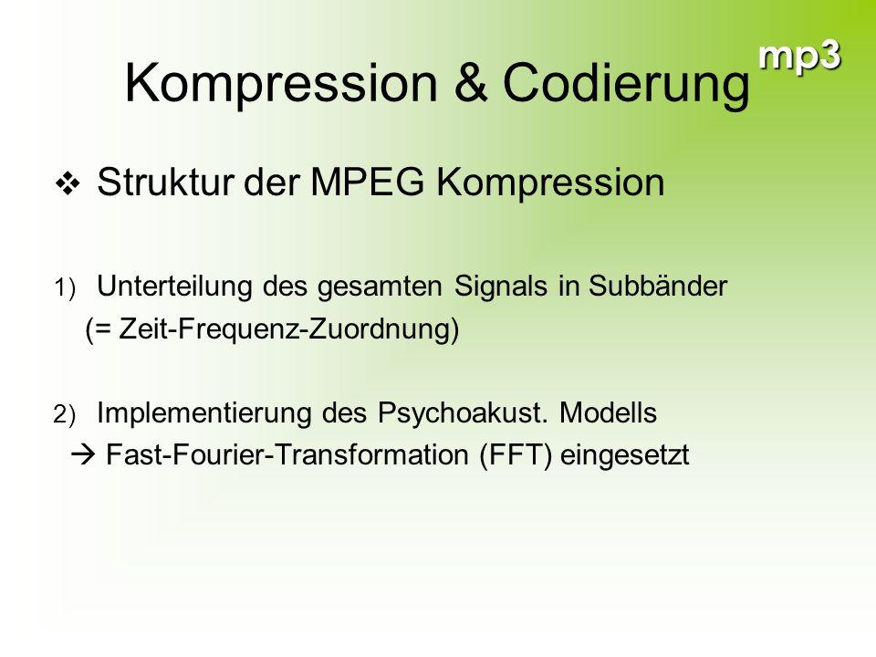 mp3 Kompression & Codierung Struktur der MPEG Kompression 1) Unterteilung des gesamten Signals in Subbänder (= Zeit-Frequenz-Zuordnung) 2) Implementie
