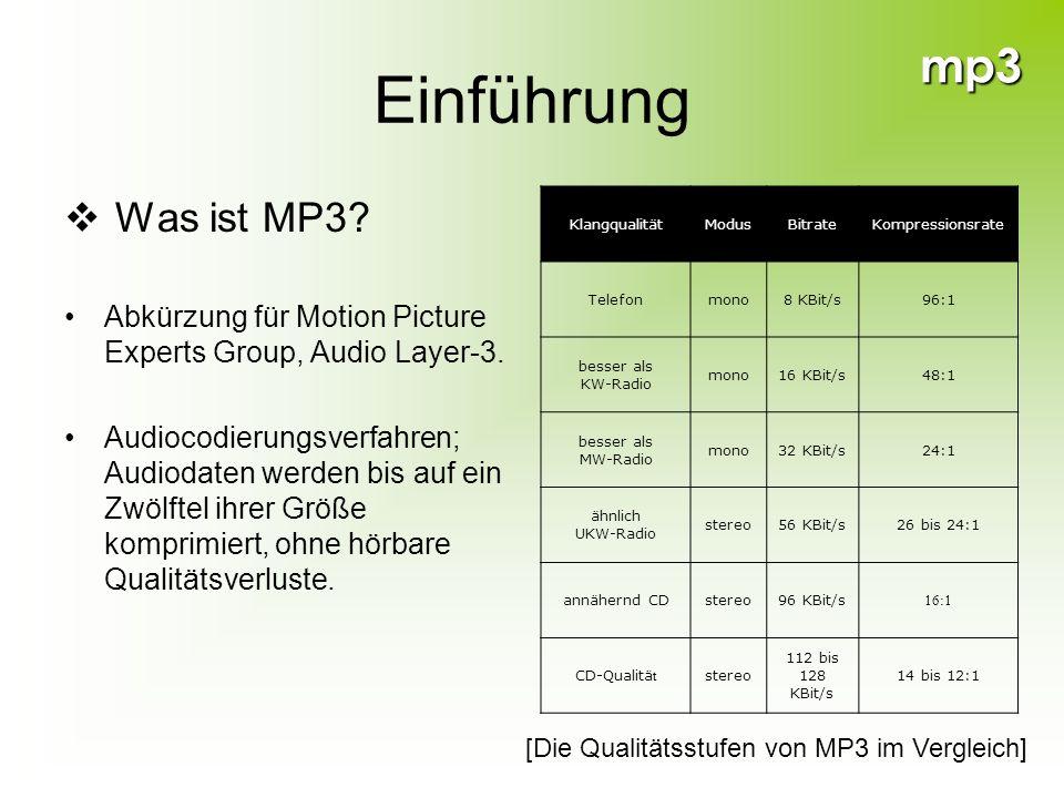 mp3 Einführung Was ist MP3? Abkürzung für Motion Picture Experts Group, Audio Layer-3. Audiocodierungsverfahren; Audiodaten werden bis auf ein Zwölfte