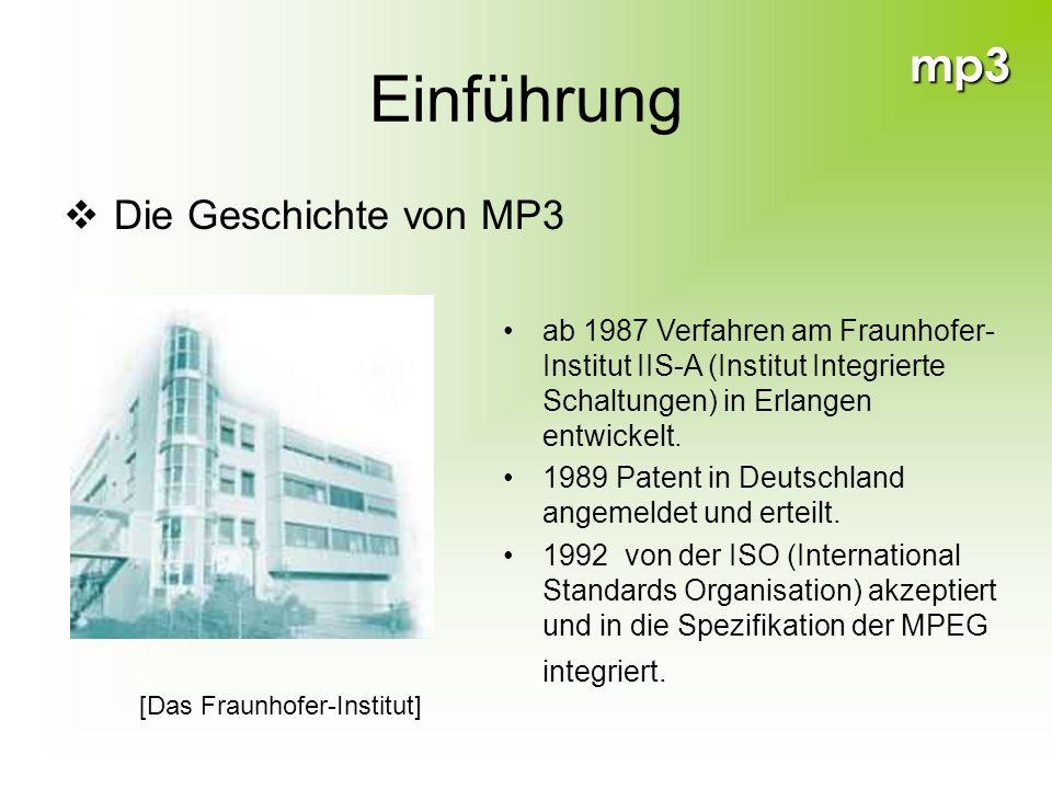 mp3 Einführung Die Geschichte von MP3 [Das Fraunhofer-Institut] ab 1987 Verfahren am Fraunhofer- Institut IIS-A (Institut Integrierte Schaltungen) in