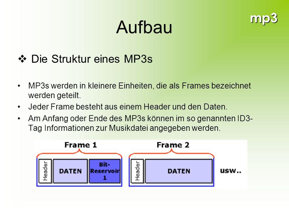 mp3 Aufbau Die Struktur eines MP3s MP3s werden in kleinere Einheiten, die als Frames bezeichnet werden geteilt. Jeder Frame besteht aus einem Header u