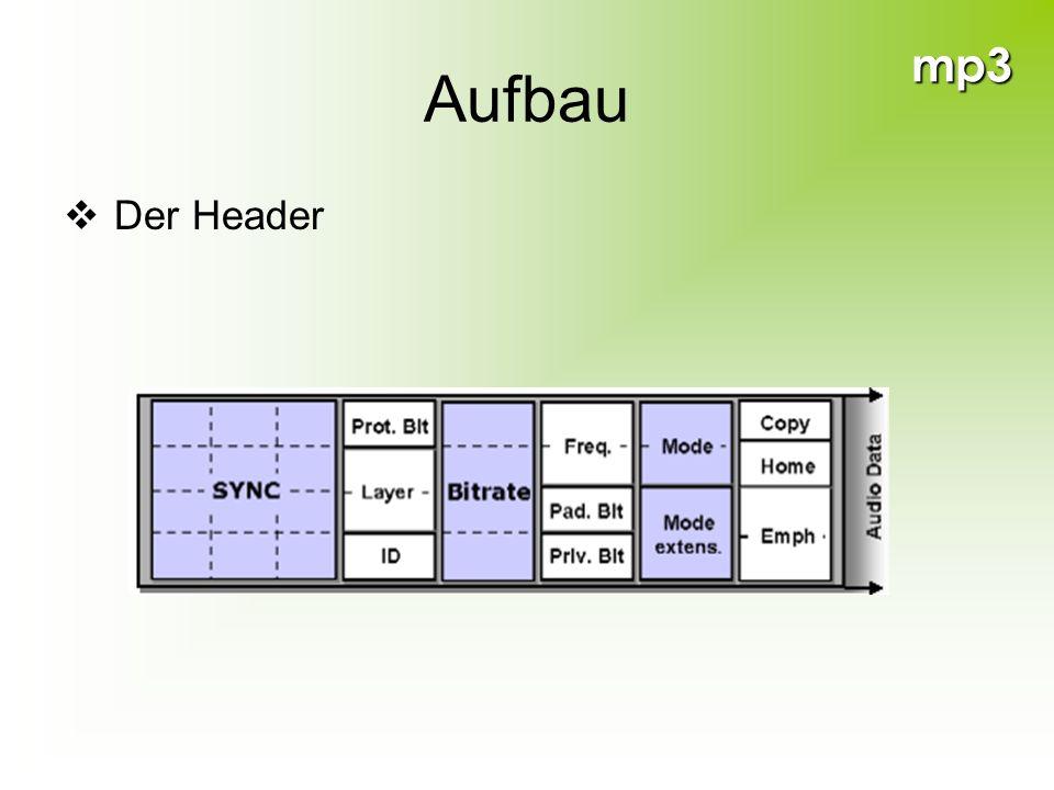 mp3 Aufbau Der Header