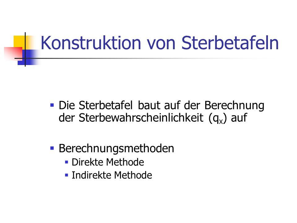 Konstruktion von Sterbetafeln Die Sterbetafel baut auf der Berechnung der Sterbewahrscheinlichkeit (q x ) auf Berechnungsmethoden Direkte Methode Indi