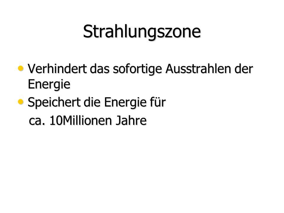 Strahlungszone Verhindert das sofortige Ausstrahlen der Energie Verhindert das sofortige Ausstrahlen der Energie Speichert die Energie für Speichert die Energie für ca.