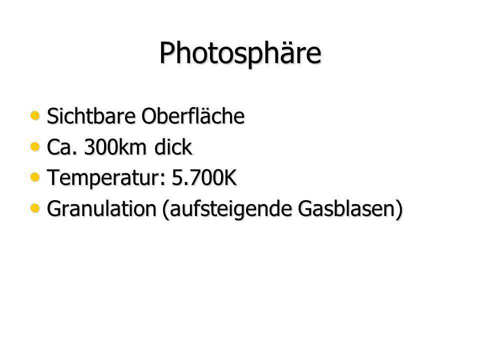 Photosphäre Sichtbare Oberfläche Sichtbare Oberfläche Ca.