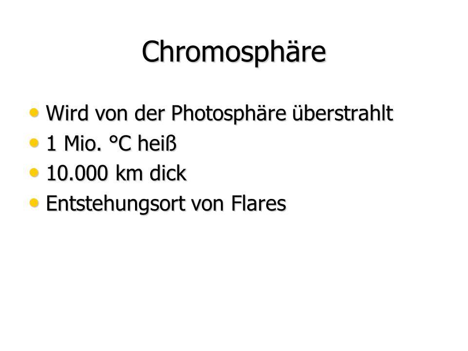 Chromosphäre Wird von der Photosphäre überstrahlt Wird von der Photosphäre überstrahlt 1 Mio.