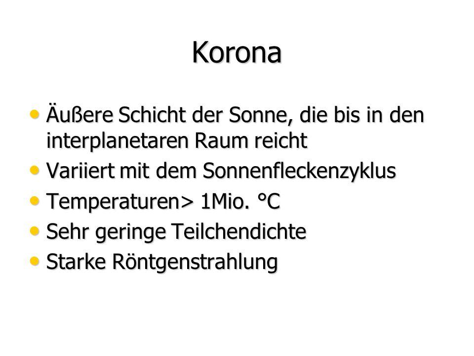 Korona Äußere Schicht der Sonne, die bis in den interplanetaren Raum reicht Äußere Schicht der Sonne, die bis in den interplanetaren Raum reicht Variiert mit dem Sonnenfleckenzyklus Variiert mit dem Sonnenfleckenzyklus Temperaturen> 1Mio.