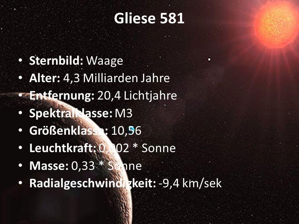 Sternbild: Waage Alter: 4,3 Milliarden Jahre Entfernung: 20,4 Lichtjahre Spektralklasse: M3 Größenklasse: 10,56 Leuchtkraft: 0,002 * Sonne Masse: 0,33 * Sonne Radialgeschwindigkeit: -9,4 km/sek