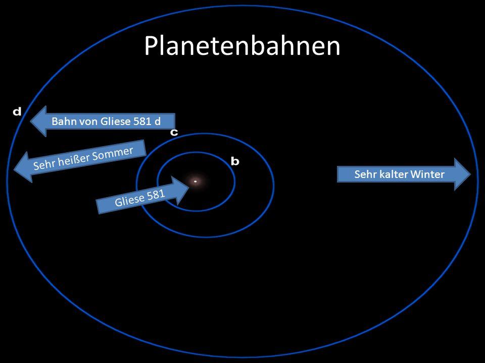 Planetenbahnen Gliese 581 Sehr kalter Winter Sehr heißer Sommer Bahn von Gliese 581 d