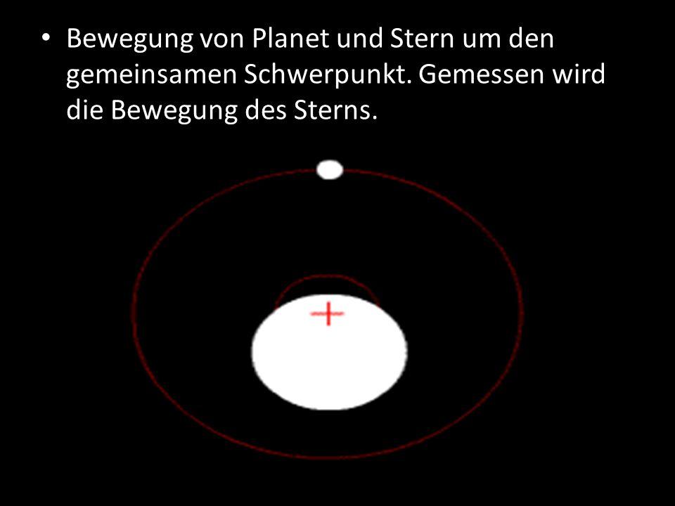 Bewegung von Planet und Stern um den gemeinsamen Schwerpunkt.