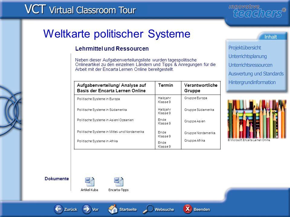 Lehrmittel und Ressourcen Neben dieser Aufgabenverteilungsliste wurden tagespolitische Onlineartikel zu den einzelnen Ländern und Tipps & Anregungen f