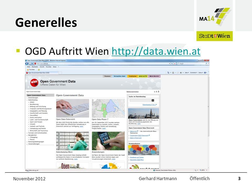 Datenkatalog A-Z http://data.wien.gv.at/katalog/abc.html November 2012Gerhard Hartmann Öffentlich4