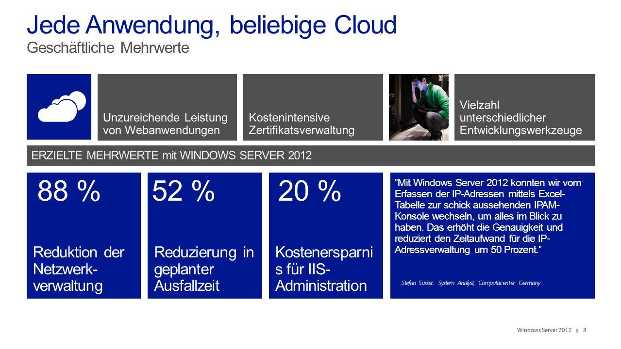 8 Reduktion der Netzwerk- verwaltung Reduzierung in geplanter Ausfallzeit Kostenersparni s für IIS- Administration 52 %20 % Mit Windows Server 2012 ko