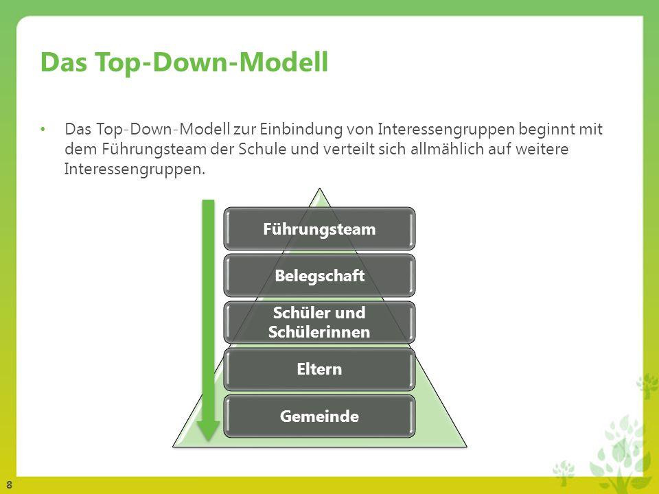 8 Das Top-Down-Modell Das Top-Down-Modell zur Einbindung von Interessengruppen beginnt mit dem Führungsteam der Schule und verteilt sich allmählich au
