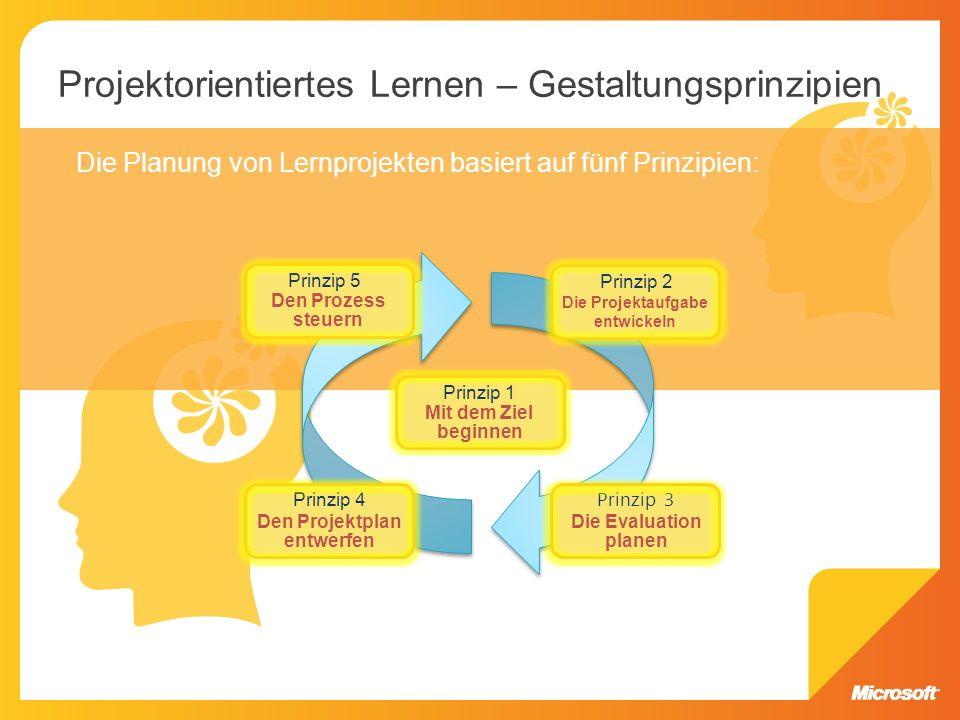 Die Planung von Lernprojekten basiert auf fünf Prinzipien: Prinzip 5 Prinzip 2 Prinzip 1 Prinzip 3 Prinzip 4 Die Projektaufgabe entwickeln Den Prozess