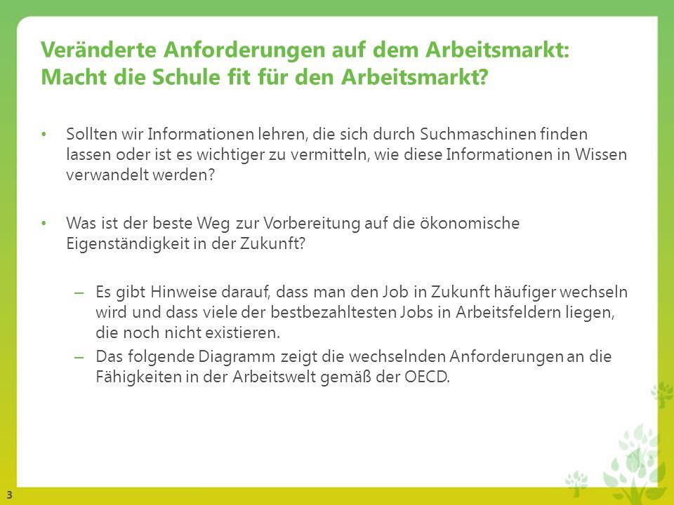 4 Veränderte Anforderungen der Fähigkeiten auf dem Arbeitsmarkt 4 T.
