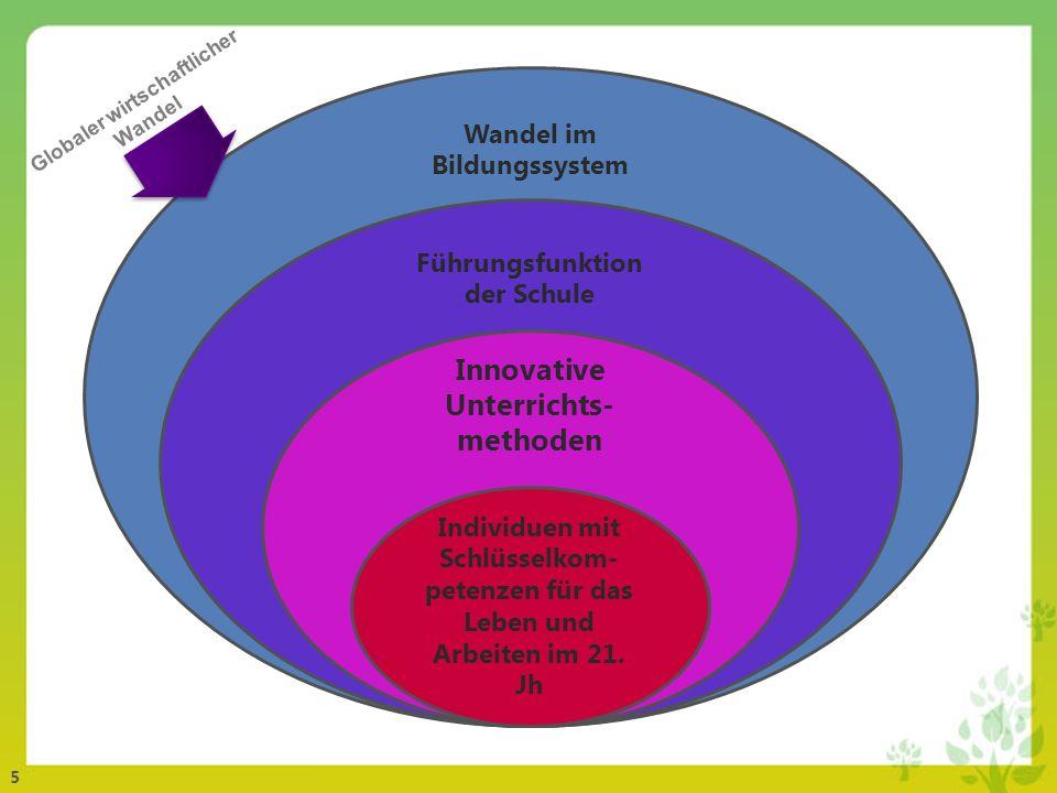 5 Wandel im Bildungssystem Führungsfunktion der Schule Innovative Unterrichts- methoden Individuen mit Schlüsselkom- petenzen für das Leben und Arbeit